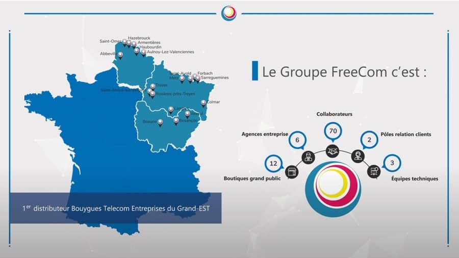 Groupe FreeCom